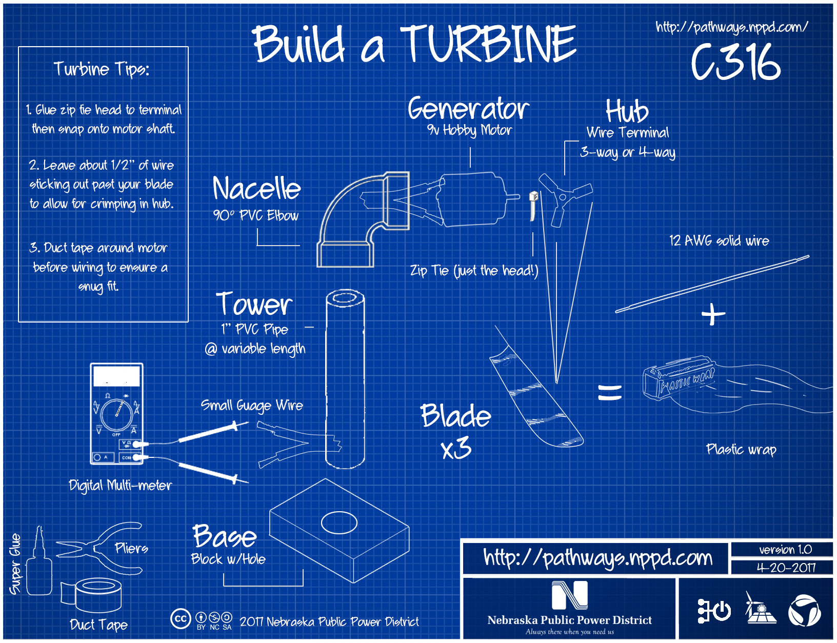 The Science Of Wind Generation Nppd Pathways Diy Turbine Wiring Diagrams Here Is What You Need To Build Your Scale Model